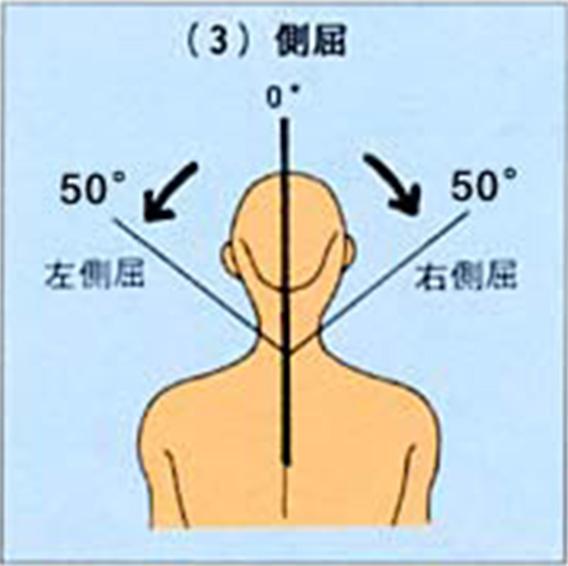 「首の側屈の可動域」の画像検索結果